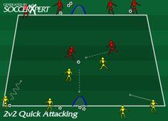 Soccer Drill Diagram: 2v2 Quick Attacking Soccer Drill
