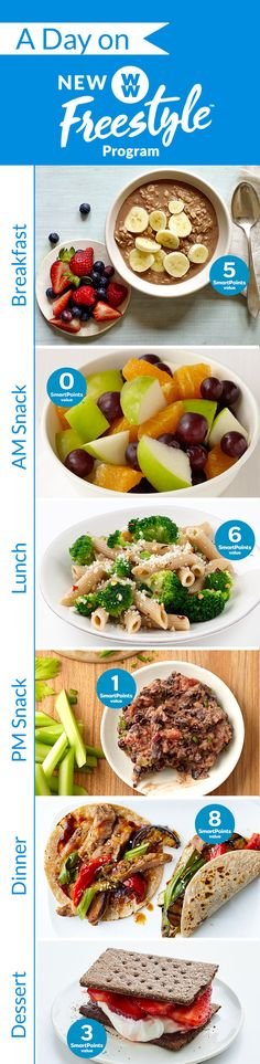 What to Eat on WW Freestyle If Your First Love Is Carbs Ein Tag auf Freestyle Weight Watchers Smart Points, Weight Watchers Diet, Weight Watcher Dinners, Fat Loss Diet, Skinny Recipes, Ww Recipes, Healthy Recipes, Lunch Snacks, Tacos Mexicanos