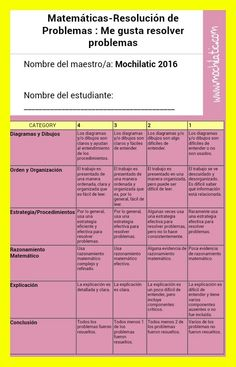 #rúbrica de evaluación para tareas de resolución de problemas #mates Periodic Table, Diagram, Teacher Notebook, Problem Solving, Teaching Resources, Teachers, Studio, Periodic Table Chart, Periotic Table