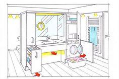 Waschmaschine im Zentrum