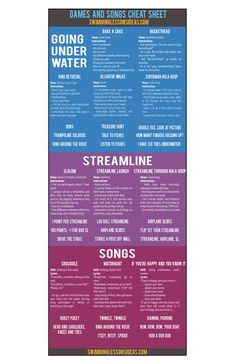 Cheat sheet for three areas of games: Going Underwater, Streamlines, and Songs to sing.