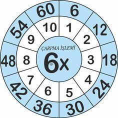 Math 2, Third Grade Math, Math School, Fractions, Learn To Read, Anchor Charts, Math Lessons, Teaching Math, 9 And 10