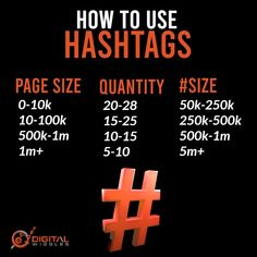 Hashtags are like keywords, they are essential to show content to the right WHO aka your dream client. Pretty amazing right? . But.. How to use hashtags correctly? 🤔 🔽 Do market research. 🔽 Look what hashtags competitors are using 🔽Use hashtags based on your average engagement and apply the staircase strategy to rank on bigger tags as well.