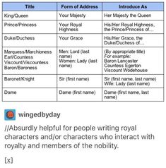 im writing a book that goes on around a royal family, so helpful