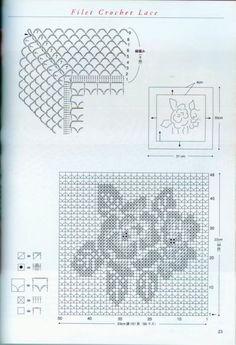 şeması