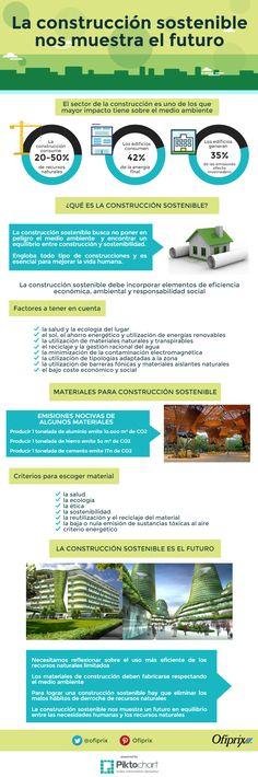 Construcción sostenible #infografia