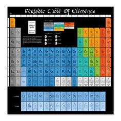Periodic table of elements chemistry shower curtain polyester with the periodical table of elements urtaz Gallery