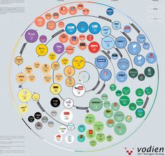 Infographic shows the 100 top websites based on monthly traffic - TechSpot