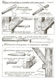 - Interesting book about old wood .- – Interessantes Buch über alte Holzbearbeitungsmethode… – Interesting book about old woodworking methods – A Revere – Wood Workings- – Interesting book about old woodworking methods – A Revere – - Woodworking Joints, Woodworking Techniques, Woodworking Projects, Woodworking Guide, Popular Woodworking, Fine Woodworking, Wood Joints, Old Wood, Joinery