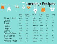 Laundry Recipes to help make clothes last longer printable pin
