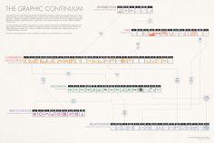 Porque no hay una única manera de presentar la información #infografia