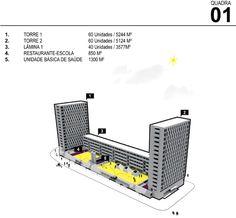 Setorização do programa - MMBB Arquitetos e H+F Arquitetos  Jardim Edite, São Paulo