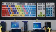 Another neat Keyboard display idea