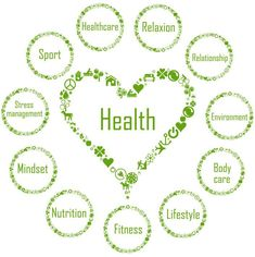 Health ❥➥❥ Nutrition, Fitness, Stress management, Relaxation, Lifestyle, Mindset, Relationships... pinned with Pinvolve