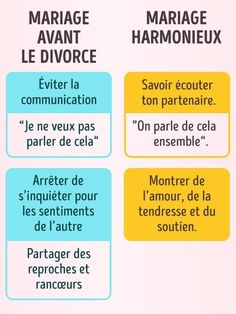 8 Crucial Methods to Prevent a Marriage Ending in Divorce