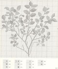 Cross Stitch Fruit, Just Cross Stitch, Cross Stitch Books, Cross Stitch Flowers, Cross Stitch Charts, Cross Stitch Embroidery, Cross Stitch Patterns, Botanical Flowers, Medicinal Plants
