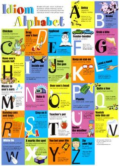 English Language Idiom Alphabet Poster from A to Z