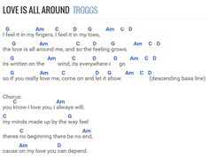 Love is all around me - Troggs for Baritone uke. Click for foll song