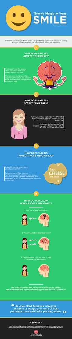 Why Smiling Is SO Contagious
