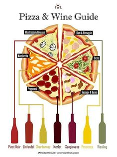 Pizza and wine pairings.  OMG I can hardly WAIT to try these with some of my friends!  Make an evening out of it!    :) #winepairing