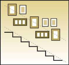 The upward angle of the frames should match the angle of the stair in a staircase display, again keep larger frames as the focal point and use smaller ones as an accent - note how the corners of the smaller frames are placed in relation to the dotted line...