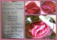 Raw Fruit Ice Cream...