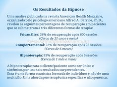 Muita gente no meio da #HipnoseClínica e/ou #HipnoseTerapêutica têm o costume de mencionar aquele resumo da #pesquisa do Dr. Alfred A. Barrios, onde se expõe a efetividade da #hipnose quando em comparação com outras abordagens. Mas será que já leram a pesquisa na íntegra? Como se chegou ao resultado?  Pensando nisso, decidi deixar aqui para os amigos a tradução do artigo:  http://lnk.al/rEr  Espero que gostem.