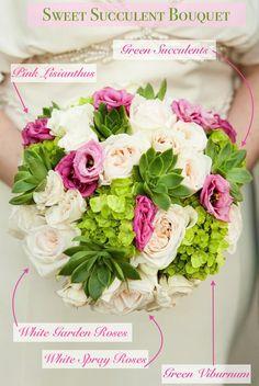 Bouquet Recipe: Mini