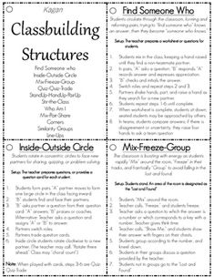 11 Kagan Classbuilding structures in an easy to read and use flip book! These structures are based on the Kagan strategiesby Dr. Spencer Kagan, Miguel Kagan, and Laurie Kagan. You can use these struct (Tech Week Student) Cooperative Learning Strategies, Teaching Strategies, Cooperative Games, Leadership Activities, Education Quotes, Group Activities, Physical Education, Instructional Coaching, Instructional Strategies
