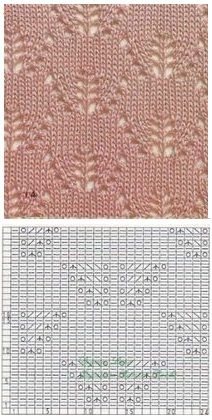 Stricken - All Hair Styles Lace Knitting Stitches, Knitting Machine Patterns, Lace Knitting Patterns, Knitting Charts, Lace Patterns, Knitting Designs, Stitch Patterns, Hand Knitting, Knitting Tutorials