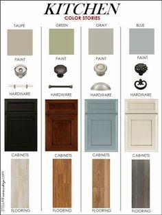 Great kitchen design options! #Kitchen #DesignTips