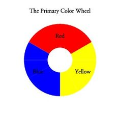 7 best colour images on pinterest color theory colour wheel and