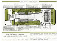 1963 Streamline Trailer Brochure page featuring 28 ft Empress floor plan with callous