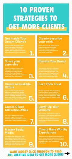 """101 Creative Things You Can Do To Get Clients It's a question all service-based business owners and freelancers have, \""""How do I get clients?\"""" I've created a list of 100 ideas to get more of the right p Marketing Online, Small Business Marketing, Sales And Marketing, Marketing Quotes, Inbound Marketing, Internet Marketing, Affiliate Marketing, Content Marketing, Mobile Marketing"""