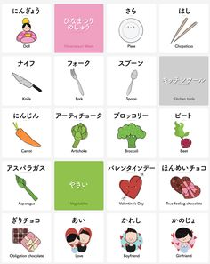 Basic Japanese Words, Japanese Grammar, Japanese Phrases, Study Japanese, Learning Japanese, Japanese Kanji, Body Name, Japanese Language Proficiency Test, Nihon
