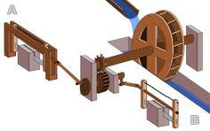 Hierapolis sawmill - Wikipedia, the free encyclopedia
