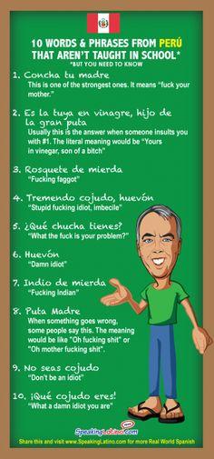 10 Spanish Slang Words and Phrases From PERU Not Taught In School #Peru #SpanishSlang #Spanish #Infographic Visit SpeakingLatino.com