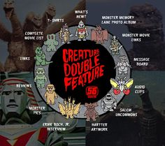 Creature Double Feature.   Aired after Saturday morning cartoons in Boston. Fantastic