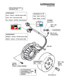 Motorcycle Wiring, Garage Workshop Organization, Sr 500, Electronic Circuit Projects, Honda Cb, Yamaha, Engine, Diagram, Bike