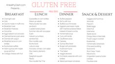 The Gluten Free Guide Stress Free Tips for living a gluten free life without going crazy. Easy, simple, basic tips and education about newbies to the gluten free world and recent celiac disease diagnosis. There's hope! Learn about a gluten free diet, what foods are naturally gluten free, meal ideas, and smoothie recipes. Great gluten free blog.