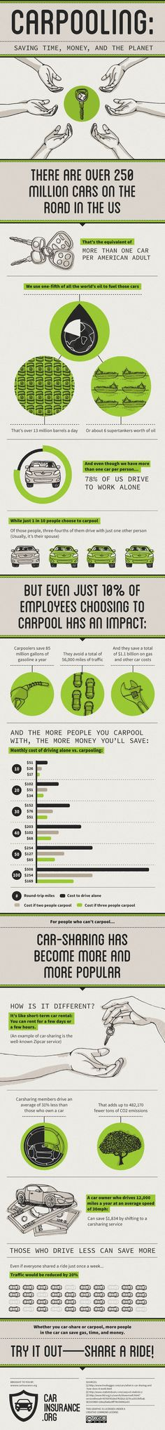 INFOGRAPHIC: 'Carpooling: Saving Time, Money And The Planet'   Gadling.com