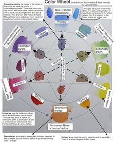 Color Wheel For Watercolor