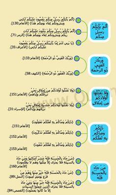 متشابهات سورة الأنعام ٤