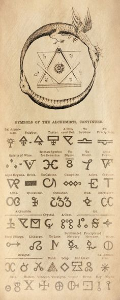 .Alchemical symbols