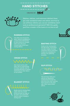 Love these infographics from Mood Designer Fabrics about basic hand and machine stitches! To see more, please visit: http://www.moodfabrics.com/blog/all-about-sewing-stitches/