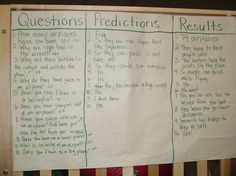 """A Data Collection Chart from """"The Airplane Project"""""""