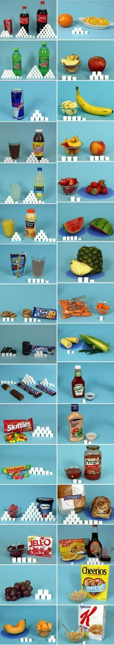 A really good visual showing why you probably should eat the things on the right for the most part. Which taste a lot better to me anyway--however, I do think it is smart to eat cantelope and grapes! It is a natural sugar versus a processed sugar that has high fructose corn syrup and God knows what else in it!
