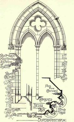 For This Reason A Study Of Gothic Architecture Is Largely A Study
