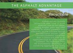 #Asphalt #Recycle