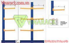 Cantilever rack - kệ tay đỡ| ke tay do| giá kệ tay đỡ| cantilever racking| kệ cantilever Bar Chart, Bar Graphs